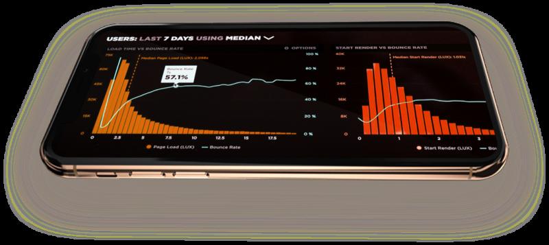 telefon med statistik och grafer som visas på skärmen